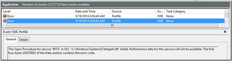bits_error
